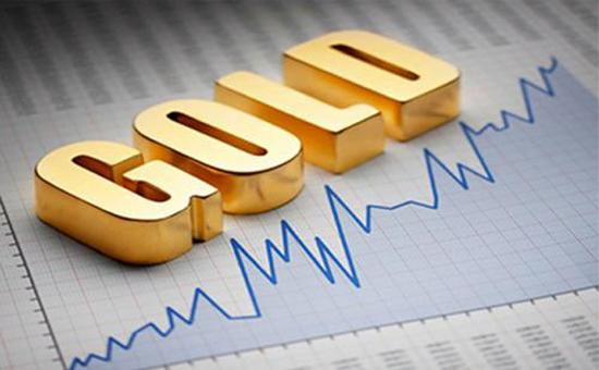 黄金投资k线图的阴阳柱是什么?