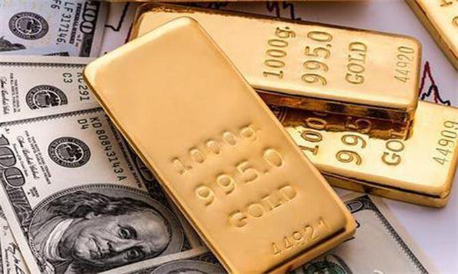 百利好早盘分析:议息会议无新意,美元多头大爆发