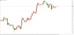 百利好:鲍威尔重申宽松,短期限制金价跌幅