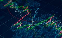 美股三大股指期货是哪三大?三大股指分别代表什么意思?