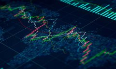 指数交易平台代理:怎么选择好的指数交易平台?