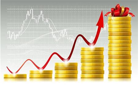 黄金投资怎么看K线图中的支撑线和压力线