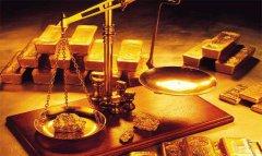 黄金价格行情走势K线图的警示性信号有哪